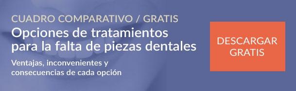 Clínca dental Sant Mateu